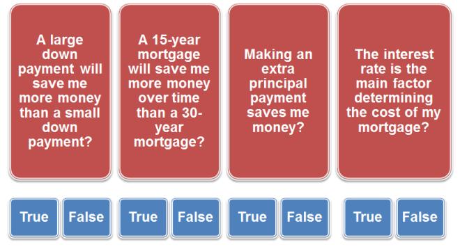 Borrow Smart Quiz